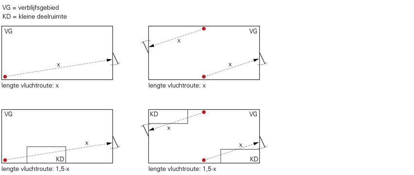 Trap berekenen beautiful vermogen warmtepomp berekenen for Trap maken bereken